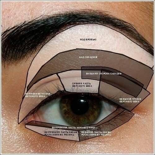 Как сделать коррекцию макияжа?